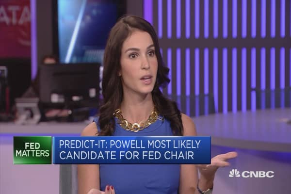 Predict-It: Powell most likely candidate for Fed chair