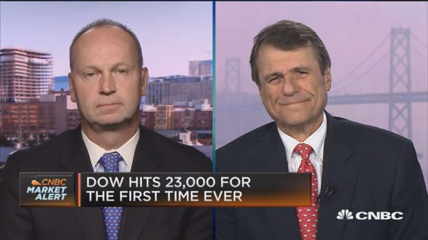 We have a triple threat of risks the market is under pricing: State Street's Michael Arone