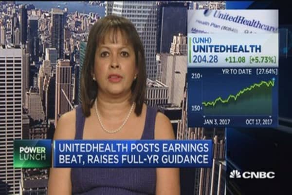Health insurance industry is not at risk to the degree the market fears: Health-care analyst