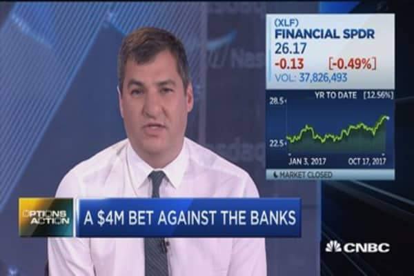 One trader just made a $4.4M bet against the banks