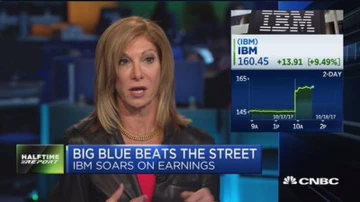 Additional revenues from IBM's Watson was significant contributor to earnings: Trader