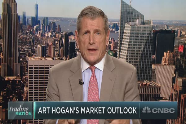 Art Hogan of Wunderlich outlines five risks to the market rally now