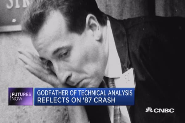 The 'godfather of technical analysis' reflects on the 1987 crash