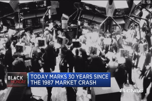 There's a lot more quantitative program trading done today than ever before: Jim Paulsen
