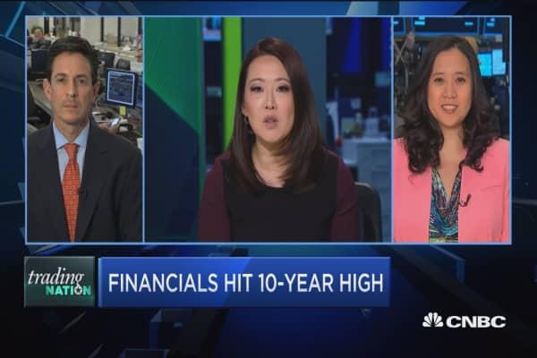 Trading Nation: Financials hit 10-year high