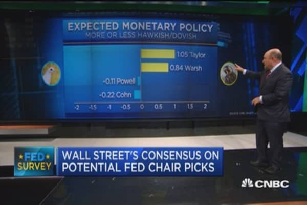 Wall Street's consensus on potential Fed Chair picks