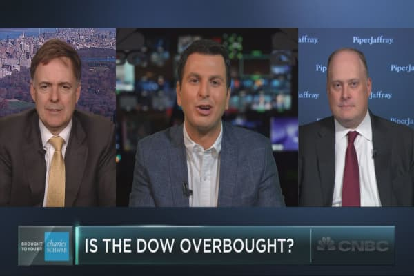 What the Dow's historically overbought condition really means