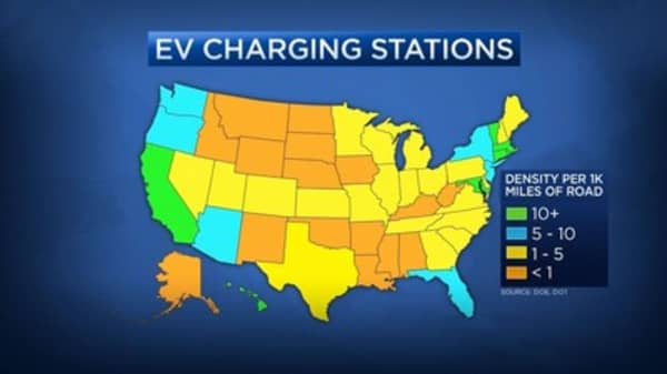 Car Markers Are Revving Up Electric Production But One Yst Thinks Consumers Aren T Ready To Hit The Road
