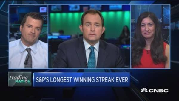 Trading Nation: S&P's longest winning streak ever