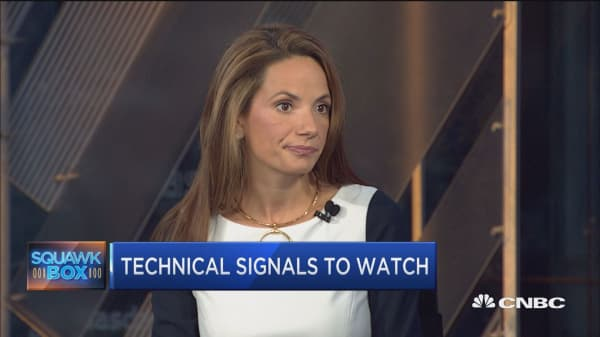 Use market pullback as a buying opportunity: BTIG strategist