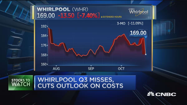 Sears cuts century-old ties with Whirlpool: WSJ
