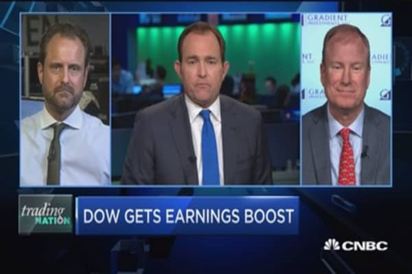 Trading Nation: Dow gets earnings boost