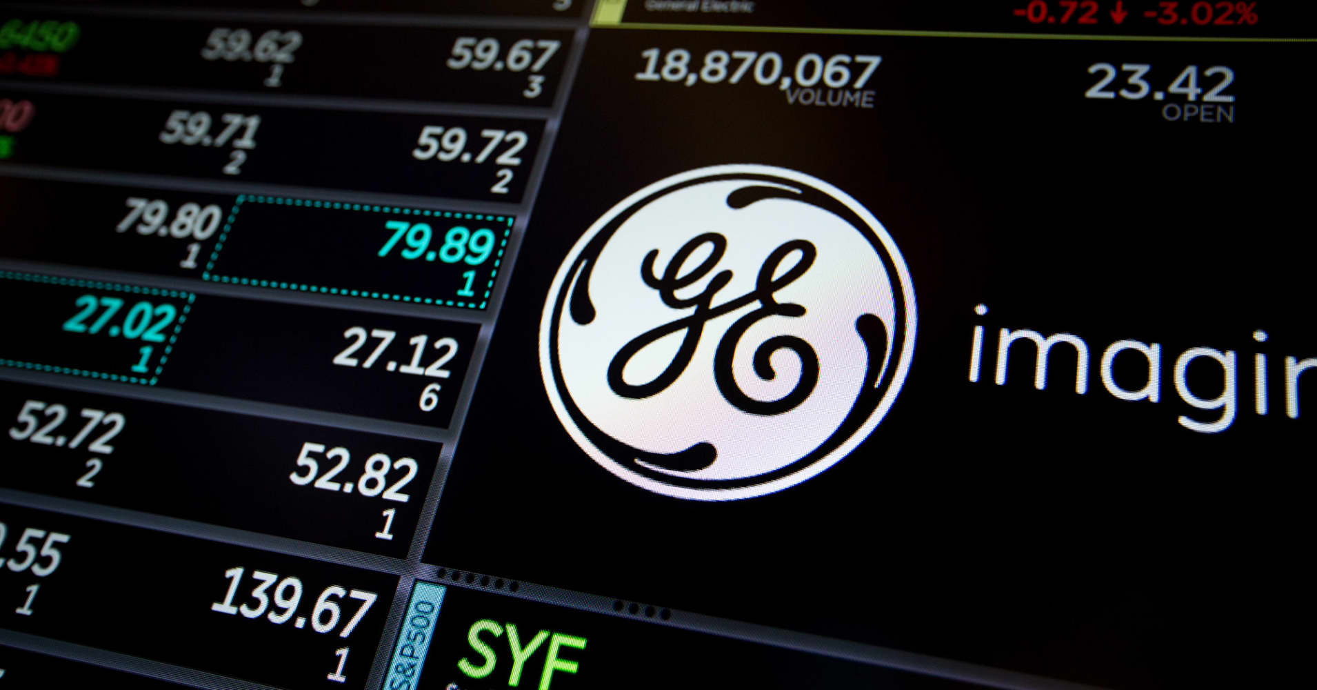 The man who called GE to $6.66 now sees this ahead