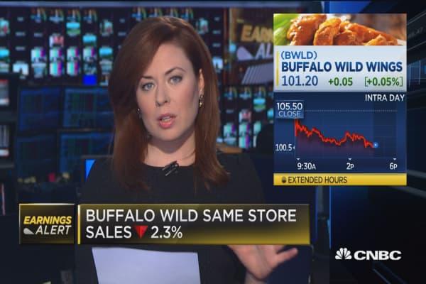 Buffalo Wild Wings beats on bottom line