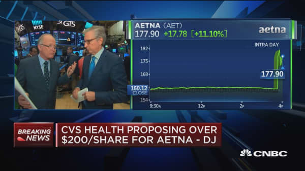 CVS proposing over $200/share for Aetna -DJ