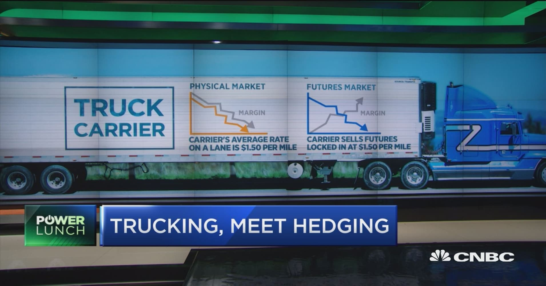 Trucking meets hedging