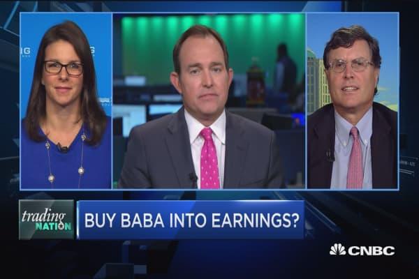 Buy BABA before earnings?