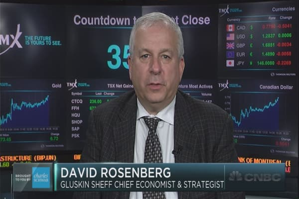 david rosenberg  buy japan u0026 39 s  u0026 39 most under