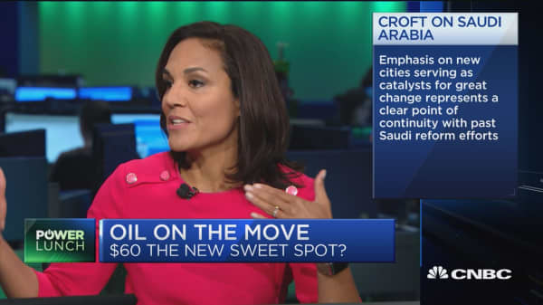 Saudis' sweet spot for oil is $60: Helima Croft