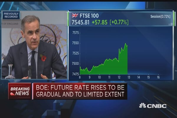 UK participating less in global upswing: BoE's Carney on the world economy
