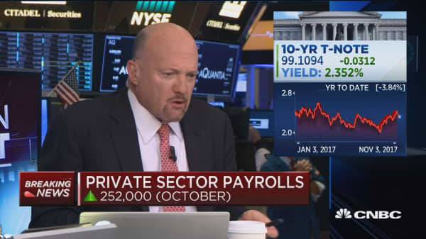We're going to get a rate hike on this jobs report: Jim Cramer