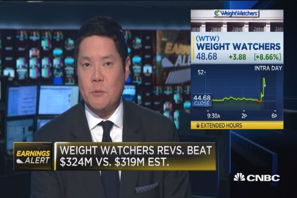 Weight Watchers beats on top and bottom lines