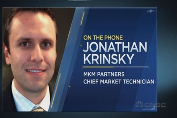 MKM's Krinsky on whether market momentum has gone too far