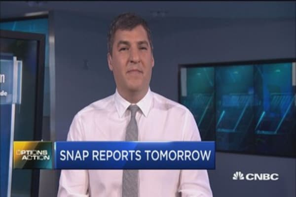 Options Action: Snap reports tomorrow
