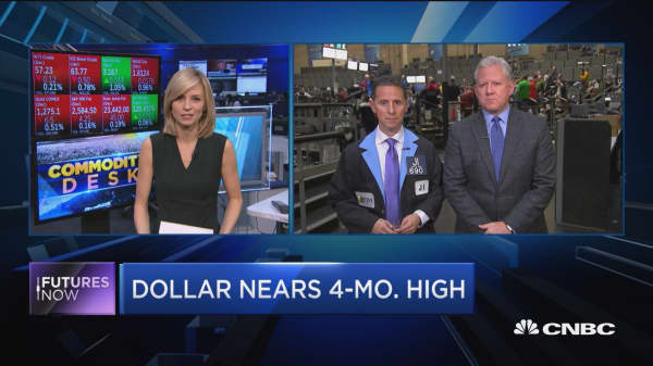 U.S. dollar hits four-month high