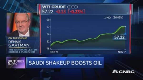Here's what Dennis Gartman finds 'fascinating' about oil's reaction to the Saudi shakeup
