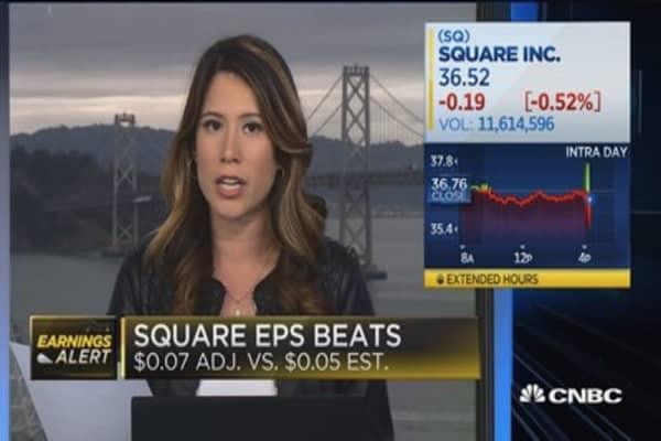 Payment company Square EPS beats