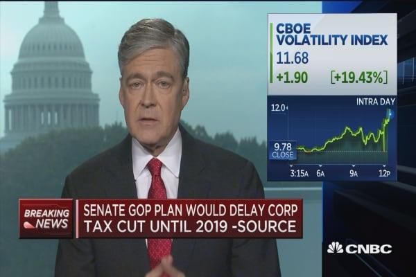 Senate GOP bill would delay corporate tax cut until 2019