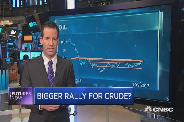 The technician who called the oil rally sees crude hitting $60