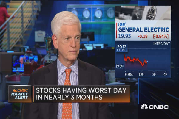Gabelli: GE should cut its dividend