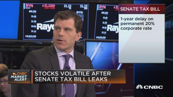 Stocks volatile following leak of Senate tax bill