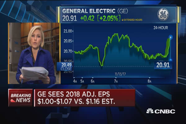 General Electric reduces 2018 earnings targets lower than forecasts
