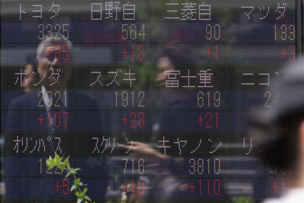 How the Nikkei's overbought condition could impact US markets