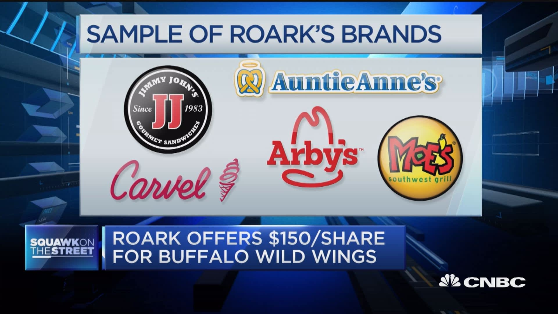 Roark Acquisition Could Be Win Win For Buffalo Wild Wings And Marcato