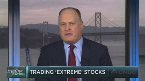 Are any stocks trading at extremes worth a buy?