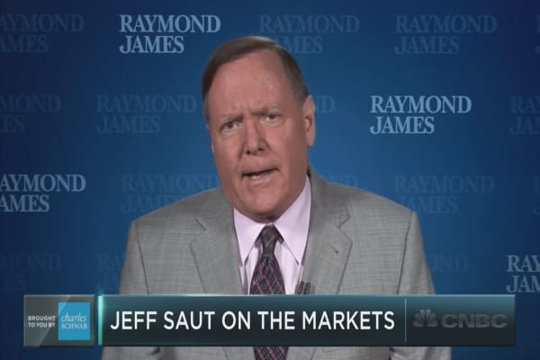 Jeff Saut of Raymond James on buying market pullbacks