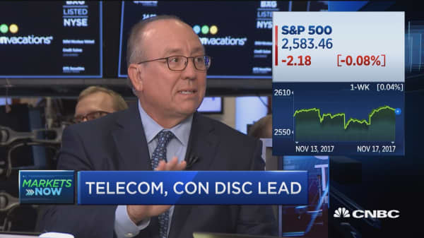 What markets are telling us about what's happening in the economy: JPMorgan's Ben Mandel