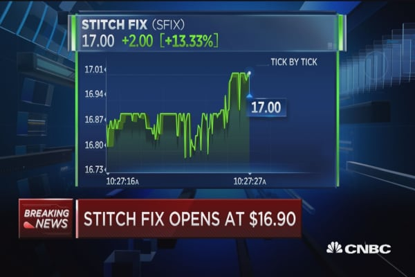 Stitch Fix opens at $16.90