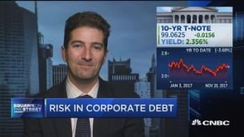 Investors watchign risk in corporate debt