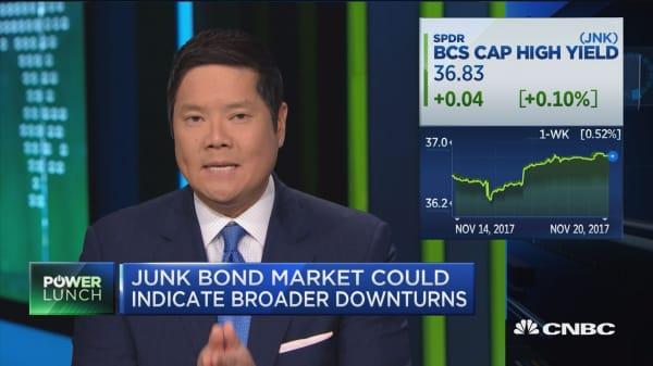 Junk bond market could indicate broader downturns