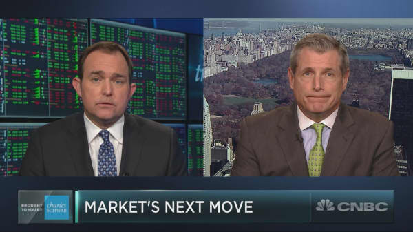 Art Hogan on the one factor that can keep the market rally afloat