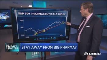 Stay away from big pharma?