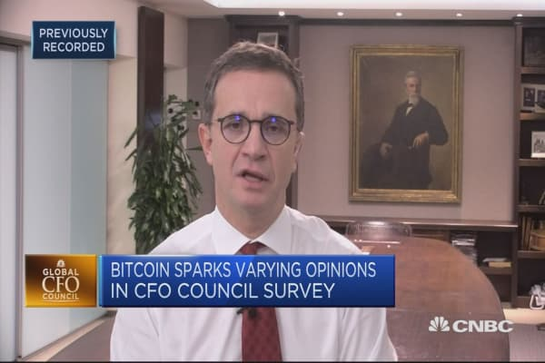 The jury's out on bitcoin