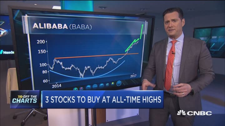 There are 3 stocks at all-time highs you need to buy now: Technician