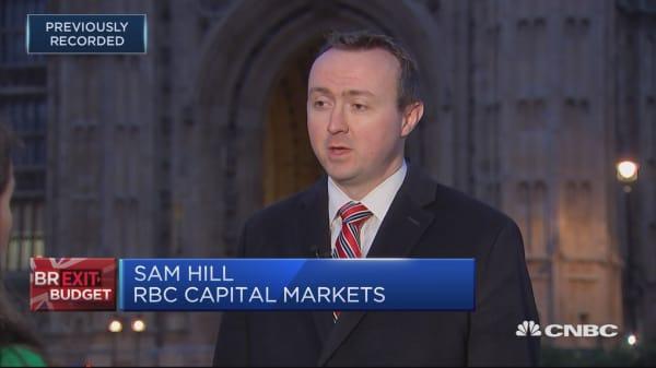 Likely UK budget will yield more political than economics news: RBC's senior UK economist