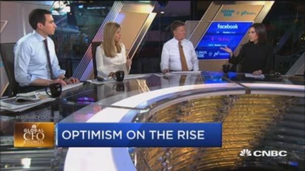 CFO Council Survey: Optimism on the rise as US economy improves
